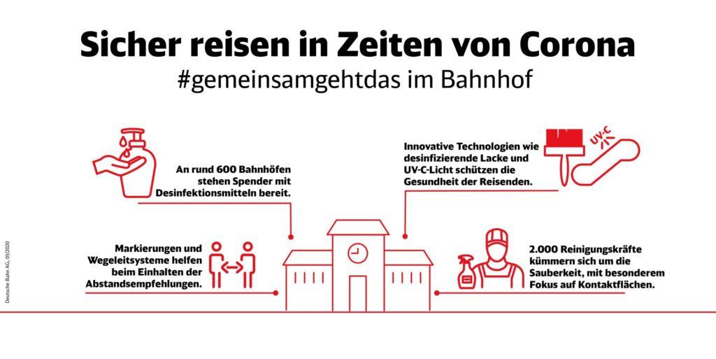 Sicherheitshinweise bei der Deutschen Bahn in Zeiten von Corona