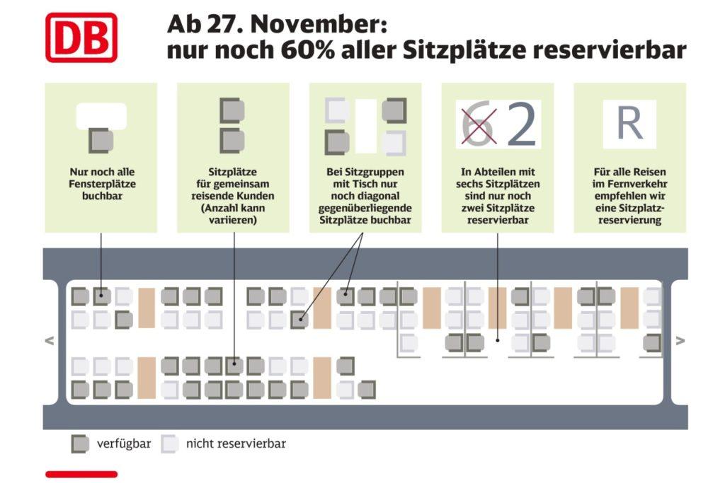 Sitzplatzreservierungen Deutsche Bahn nach Corona-Beschlüssen