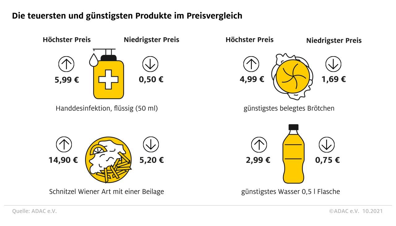 Preisunterschiede Autobahnraststätte vs Autohof